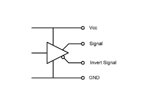 TRINAMIC Motion Control - Encoders TMCS Block Diagram