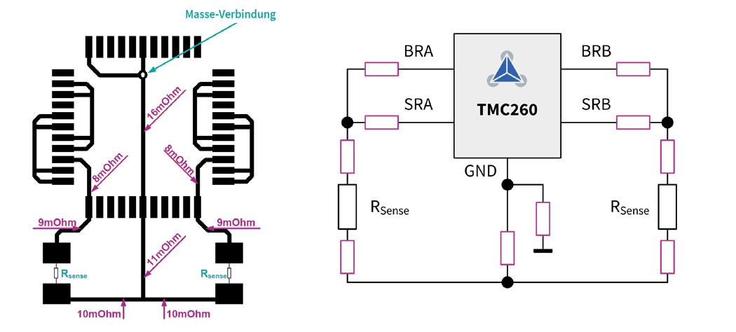 TRINAMIC Motion Control Bild 25: Beispiel für ein schlechtes Layout