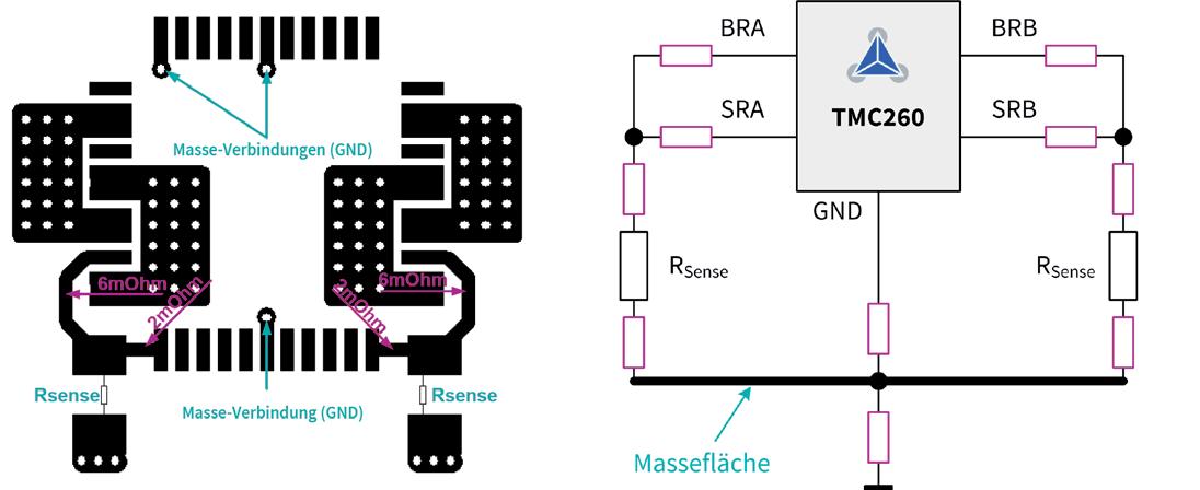 TRINAMIC Motion Control Bild 26: Beispiel für ein gutes Layout (Massefläche nicht sichtbar)